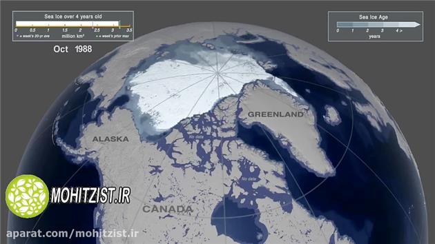 کاهش بیش از ۳ میلیون کیلومترمربعی یخ های قطب شمال طی ۳۰ سال گذشته!